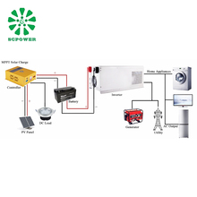 Air Parcel Delivery Sample Offer Solar Panel System Power Inverter Converter For Home 1000Watts 2000Watts 3000Watts