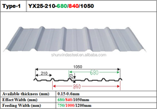 China high quality PPGI roof corrugated fence steel sheets