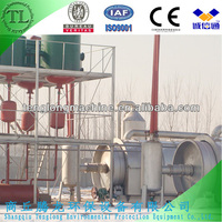 waste/used truck tires/car tyres to yellow oil pyrolysis machine