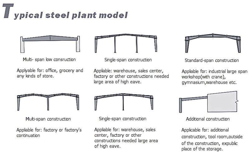 Steel Structure Workshop Construction Building Industrial