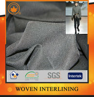 Vetement woven interlining