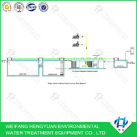 Auto Integrated MBR Process Wastewater Treatment