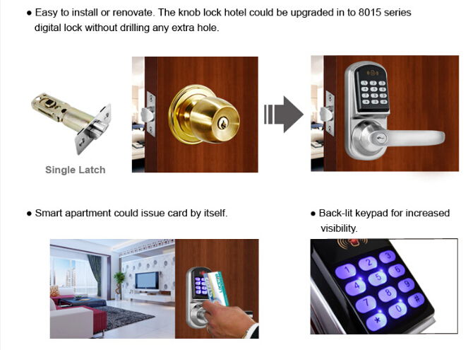 flat number home door smart electronic lock system