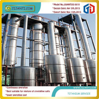 The best design from Jijanti titanium evaporator