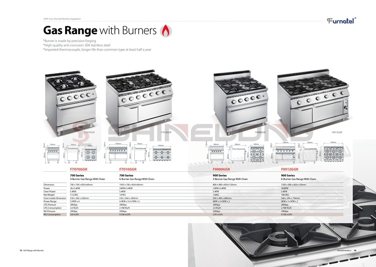 Shinelong Furnotel hotel restaurant kitchen equipment (9).jpg