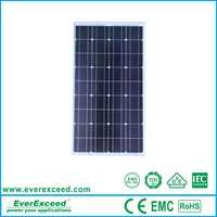 EverExceed 250wp poly pv solar panel solar module