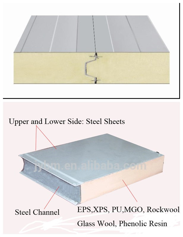 China manufacturer economy polyurethane pu sip panels for Where to buy sip panels