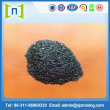 Competitive biotite mica flakes price
