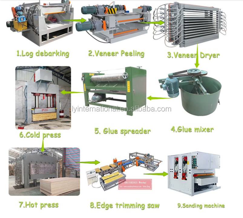 Specializing Woodworking plywood hydraulic hot press machine , plywood making equipment