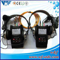 Fiber Optical Talk Sets WF8801 Full Duplex Communication