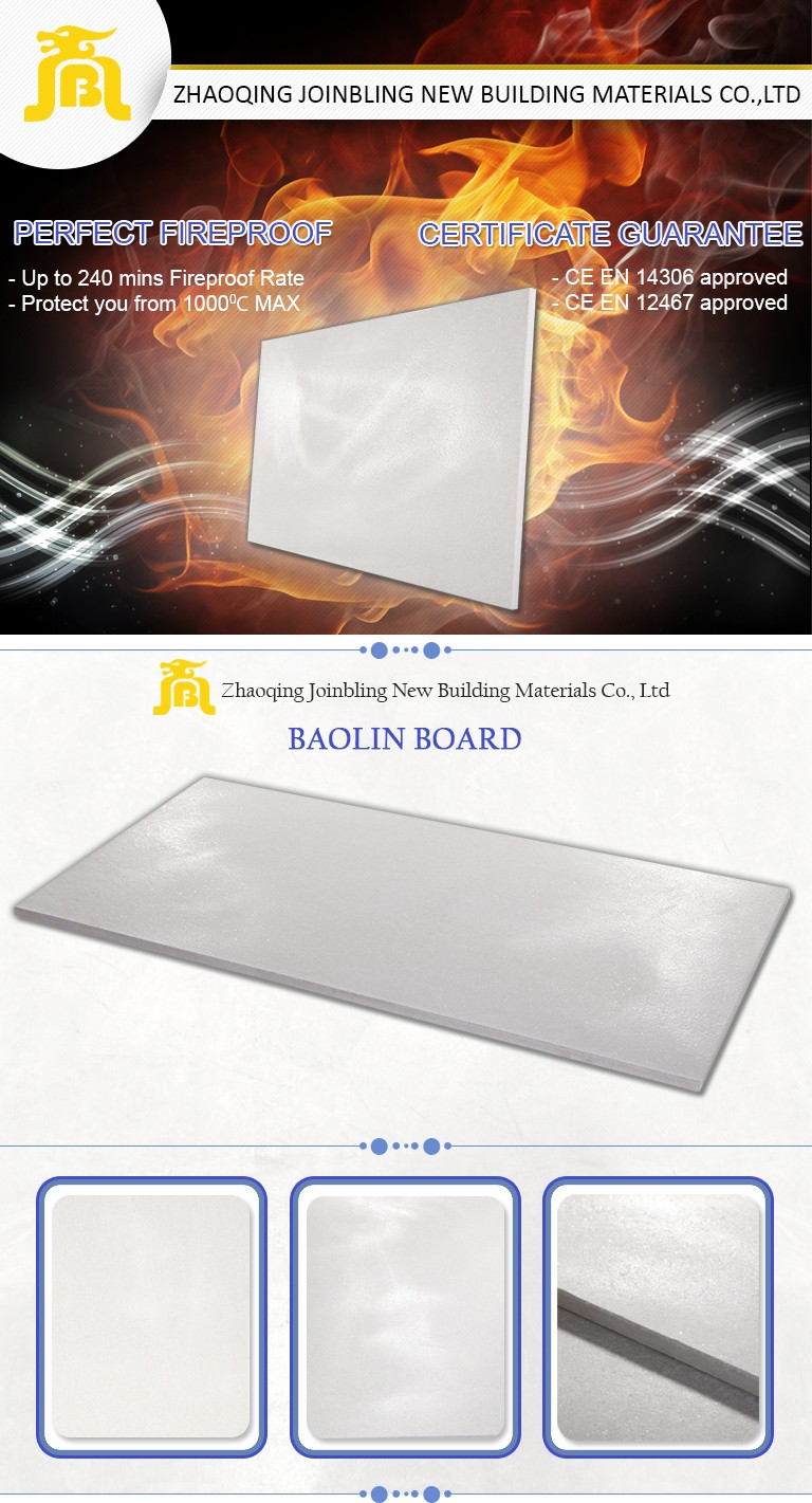 Thermal insulated high quality fireproof insulation 2 for Fire rated insulation