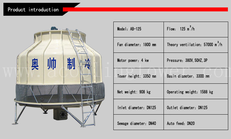125T FRP capacity water cooling tower