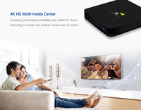 Android TV Box Kodi 17 Amazon Best Buy with Live TV Sports and Japanese Channels
