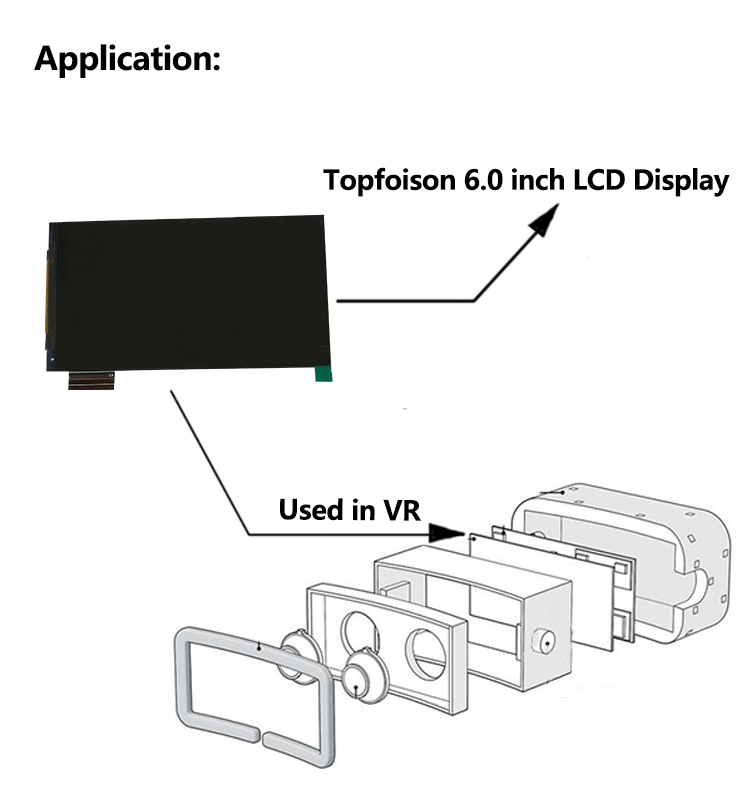 Topfoison 6 Inch IPS Tft Lcd Screen Panel hdmi to mipi For VR
