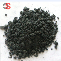 low price calcined petroleum coke company