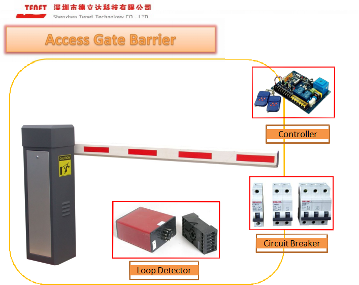 15 Year Factory TENET Vehicle Single Inductive Loop Detector TLD-110 For All Kinds of Safety Access Control