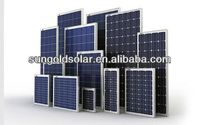 OEM cheapest solar panels --- Factory direct sale