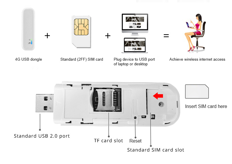4g lte sim card usb wifi dongle modem