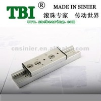 SG 35 Linear Motion Set Produced