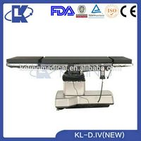 World best selling high quality operation table medical supply with ISO