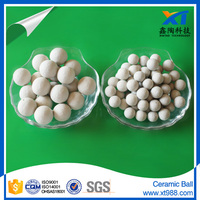"Factory price 1"" alumina inert ceramic ball for hot selling to the Middle East and North America"