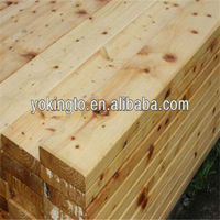 Manufacturer wood treated timber in China