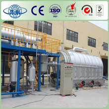 Waste Rubber Pyrolysis Equipment Price 48 tons per day