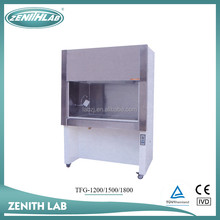 TFG-1800 laboratory fume hood with fume scrubber price