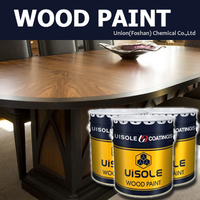 High transparent satin glossy PU wooden furniture varnish paint