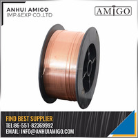 CO2 GAS SHIELDING ER70S-6 MIG WELDING WIRE WITH BLACK PLASTIC SPOOL