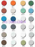 2014 Hot Selling all ral color ppgi