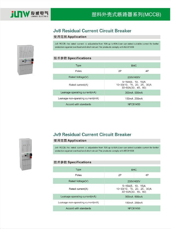 Supply to PG230 circuit breaker mccb