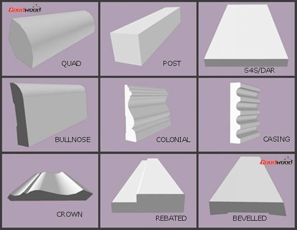 Primed Light Weight MDF Moulding Skirting