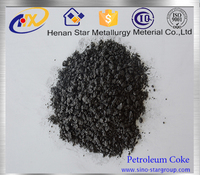 Graphitized calcined petroleum coke carburant carbon additive