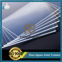 10mm thick clear acrylic sheet/acrylic plastic sheet