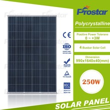 Best pv supplier cheap poly 250w solar panels module price nepal