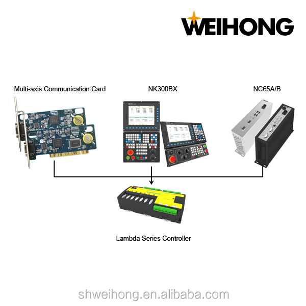 High quality economical multi functional cnc controller for cnc router milling