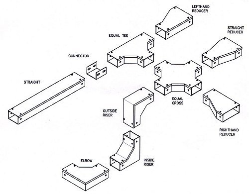 steel profile gi trunking cable tray sizes