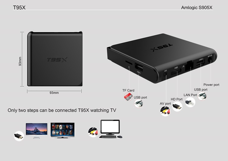 Smart Tv Box T95X 4K HD video youtube Android6.0 OS wifi 2.4G 2G+8G iptv android tv box