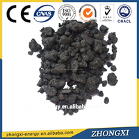 ash 0.8%max S 1.5%max calcined petroleum coke made in china