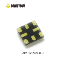 alibaba best sellers build-ic <strong>rgb</strong> full color apa102 2020