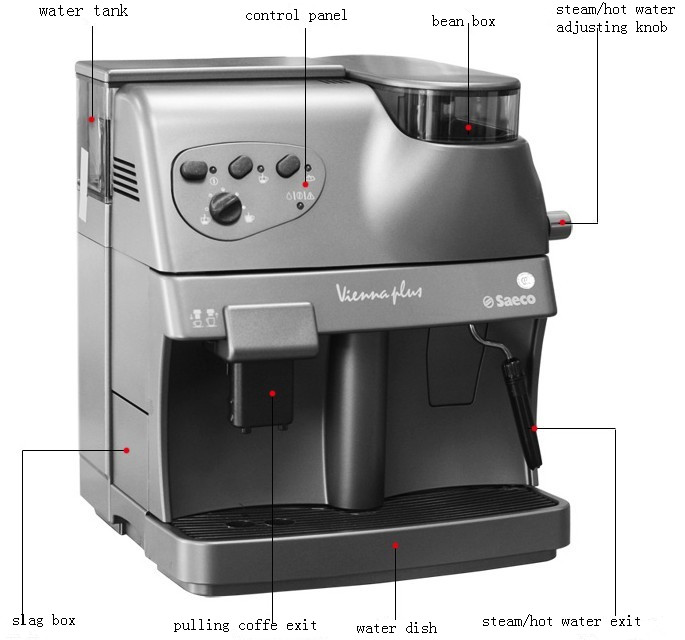 Coffee & Commercial coffee machine manufacturers