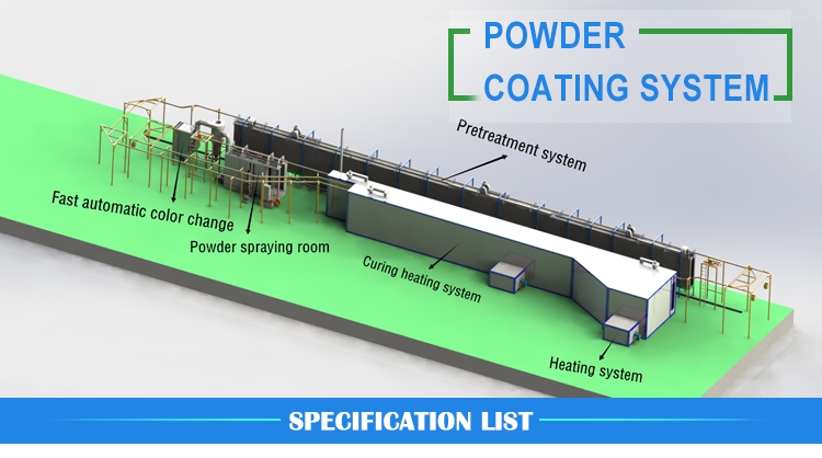 powder coating system.jpg
