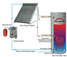 Split solar water heating system -- Solar Thermal Application