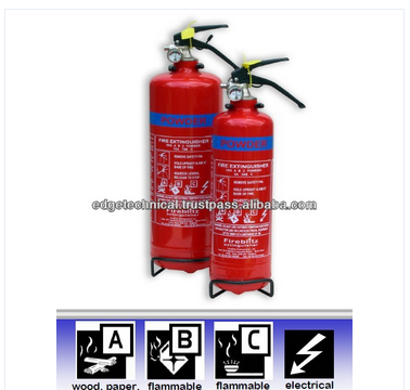 High-quality Best-price 1kg/2kg ABC Dry Powder Fire Extinguishers