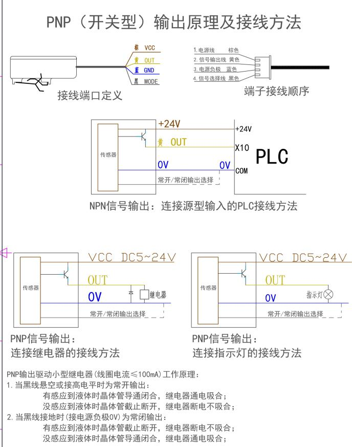 Prise füllstandssensor/infusion rohr/rohr erkennung ...