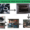 Waste Tire Shredder Machine Tire Recycling