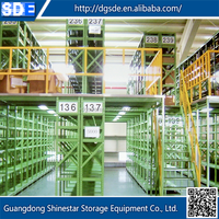 Buy direct from china wholesale Guangdong shelf mezzanine floor rack metal