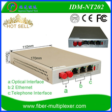 10/100M Ethernet 2Ports Voice Transmitter And Receiver