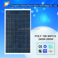 high efficiency polycrystalline 230w solar panel price
